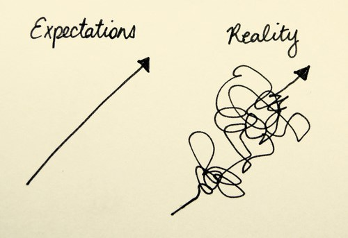 Moving: Experiences VS Expectations | viola constance